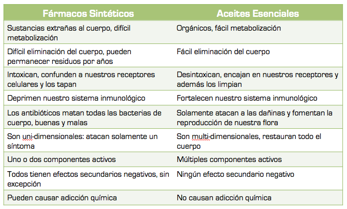 efectos secundarios medicinas